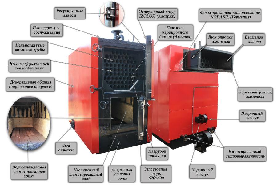 ARS BM схема 900x600